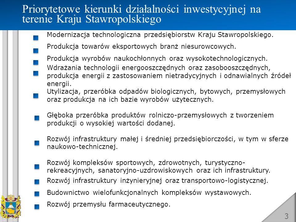 Priorytetowe kierunki działalności inwestycyjnej na terenie Kraju Stawropolskiego