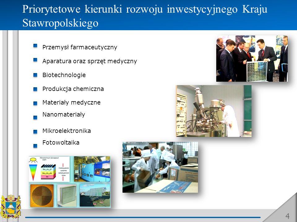 Priorytetowe kierunki rozwoju inwestycyjnego Kraju Stawropolskiego