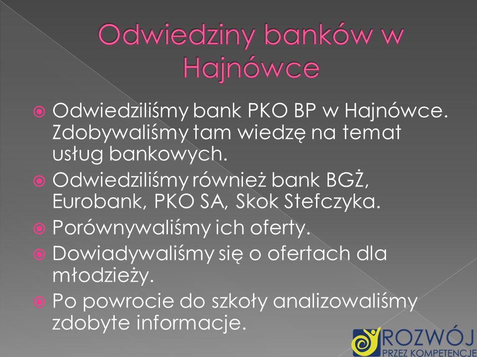 Odwiedziny banków w Hajnówce