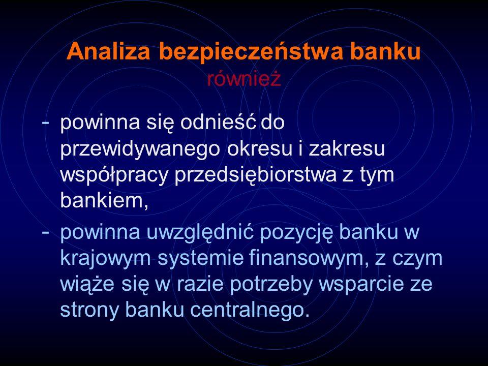 Analiza bezpieczeństwa banku również