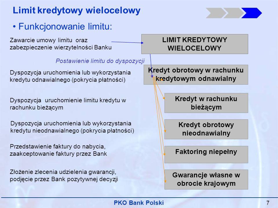 Limit kredytowy wielocelowy Funkcjonowanie limitu: