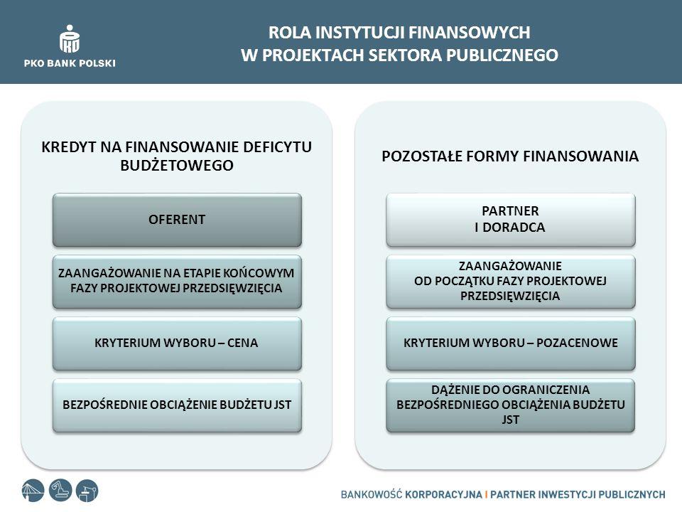 ROLA INSTYTUCJI FINANSOWYCH W PROJEKTACH SEKTORA PUBLICZNEGO