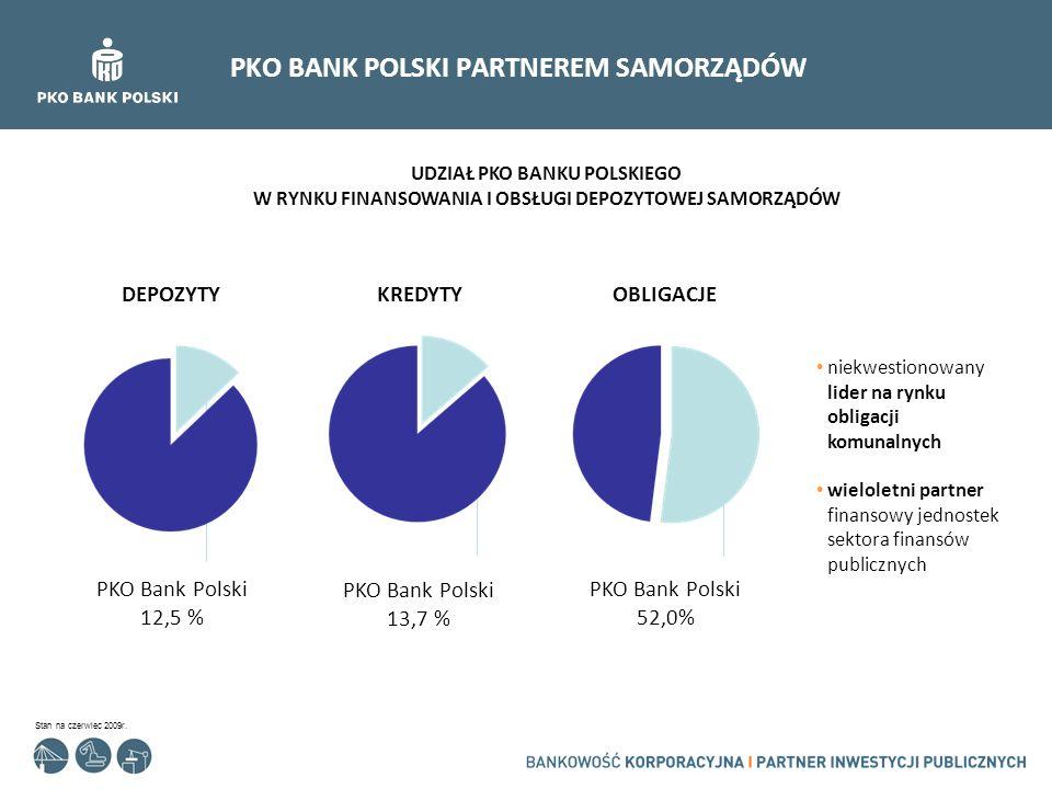 PKO BANK POLSKI PARTNEREM SAMORZĄDÓW