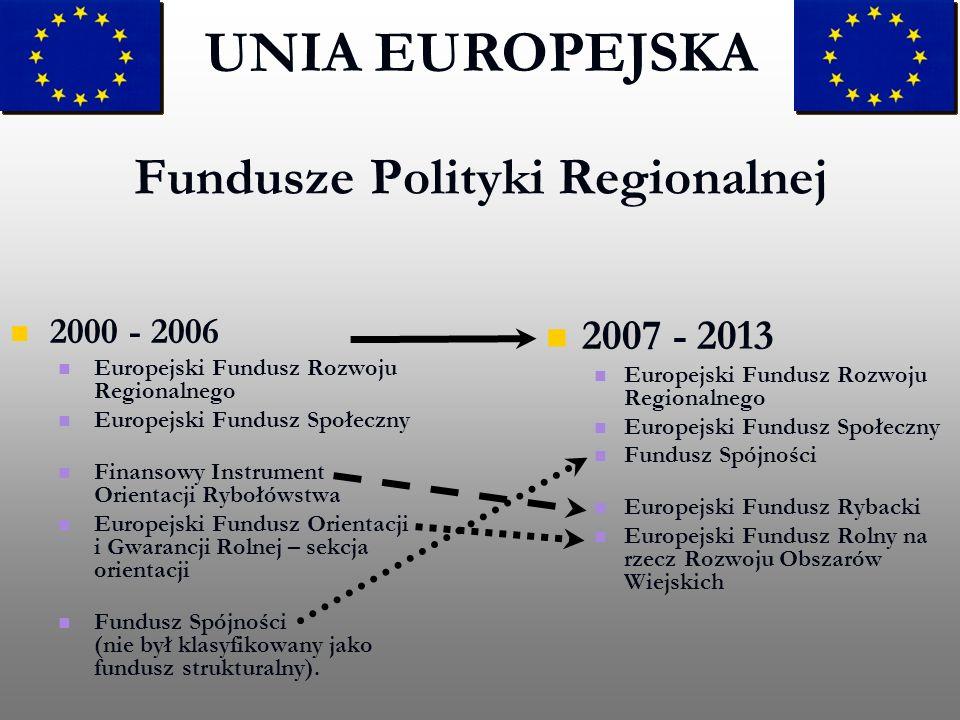 Fundusze Polityki Regionalnej