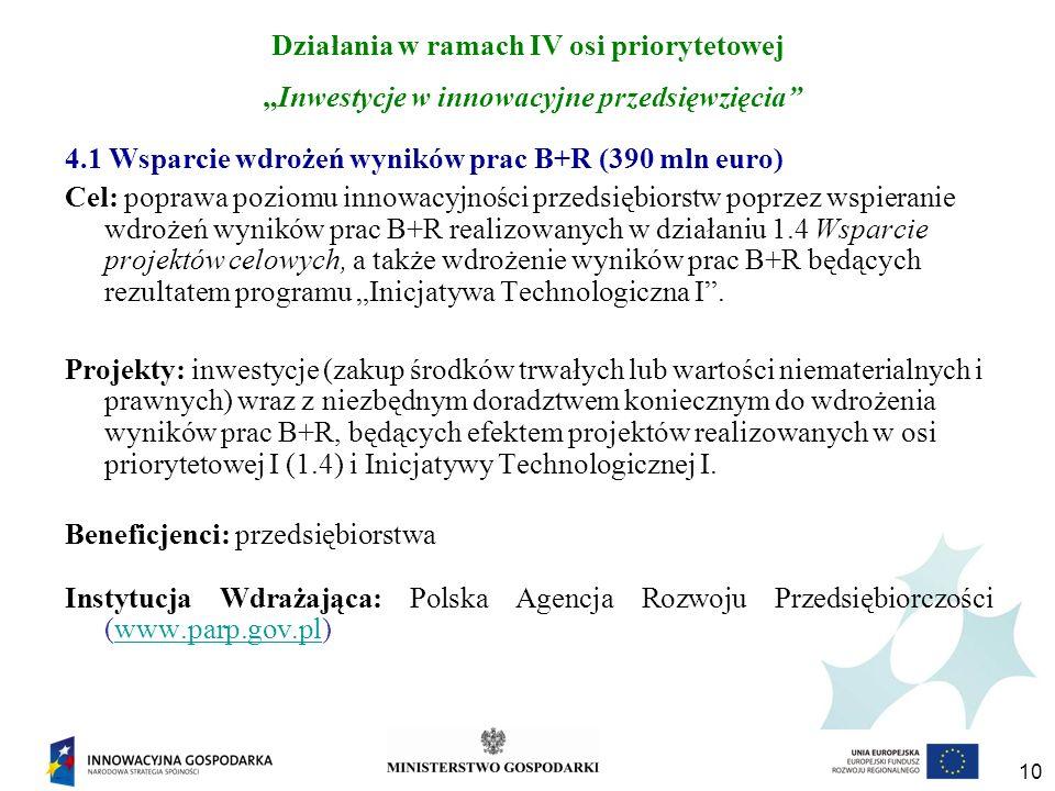 """Działania w ramach IV osi priorytetowej """"Inwestycje w innowacyjne przedsięwzięcia"""