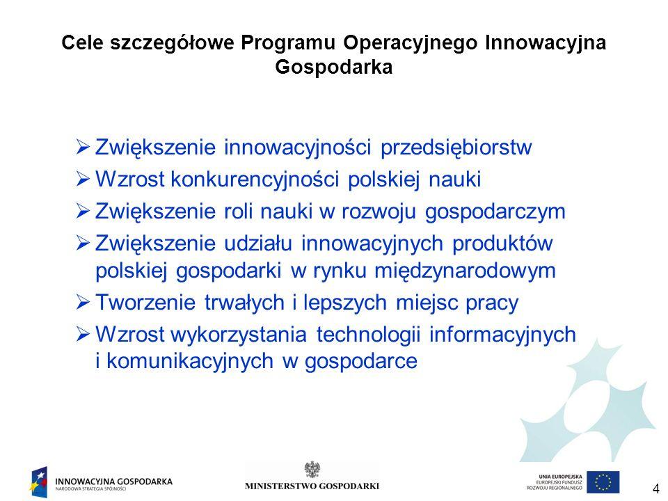 Cele szczegółowe Programu Operacyjnego Innowacyjna Gospodarka
