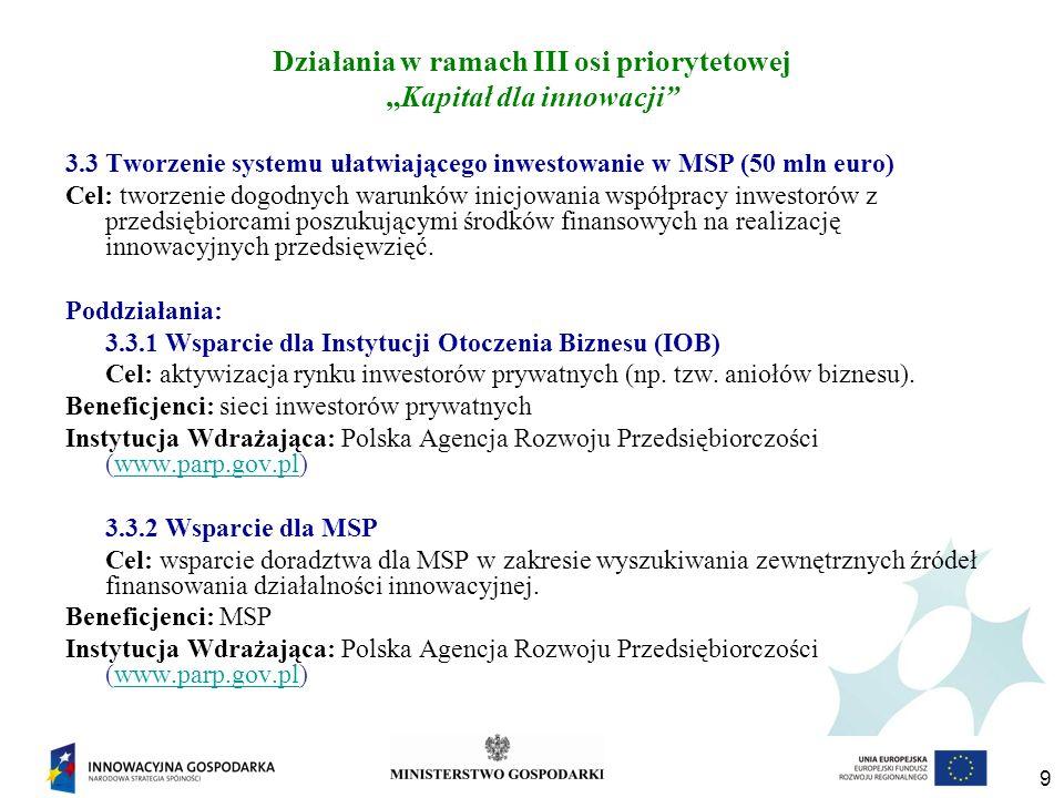 """Działania w ramach III osi priorytetowej """"Kapitał dla innowacji"""