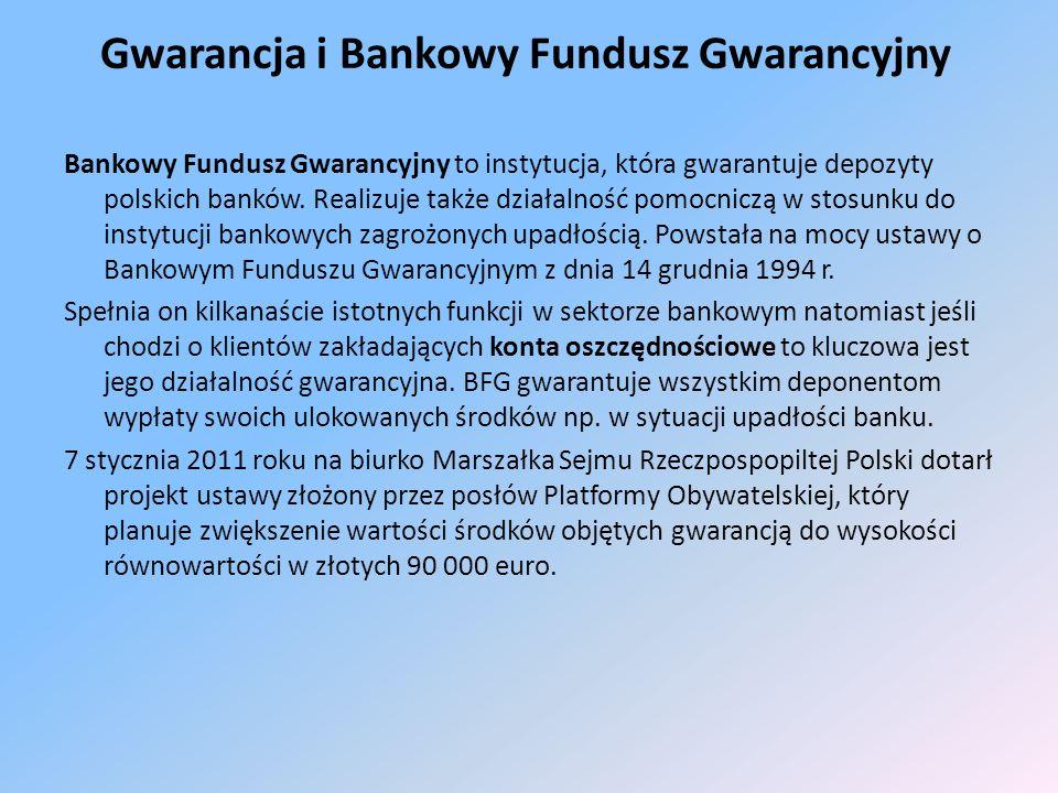 Gwarancja i Bankowy Fundusz Gwarancyjny