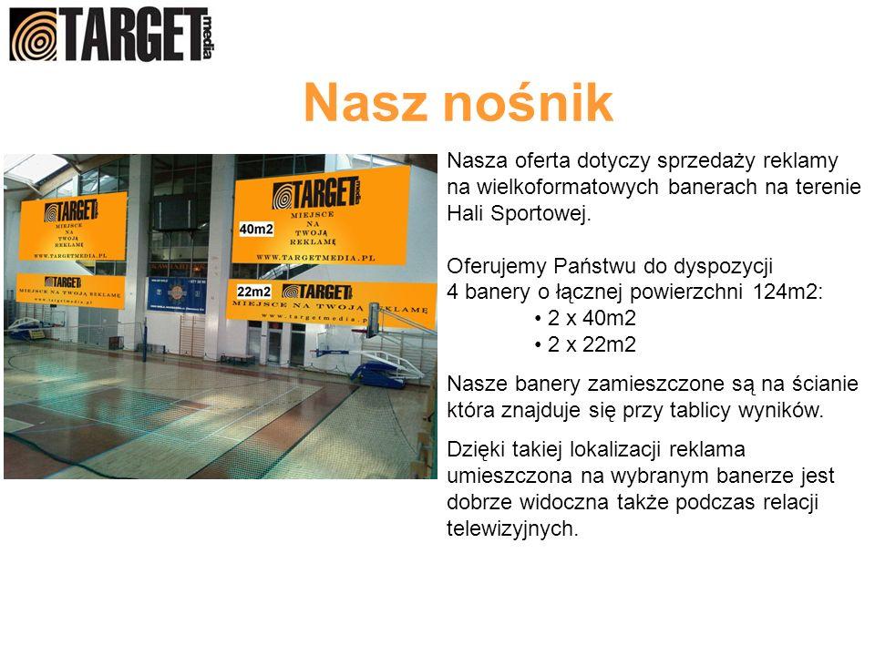 Nasz nośnikNasza oferta dotyczy sprzedaży reklamy na wielkoformatowych banerach na terenie Hali Sportowej.