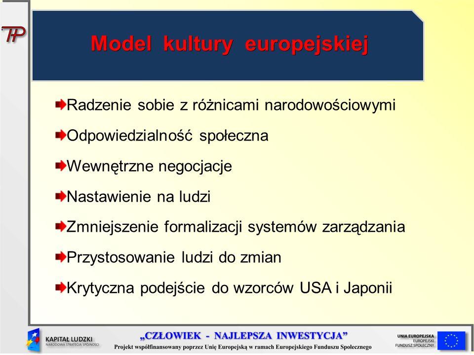 Model kultury europejskiej