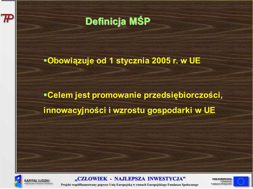 Definicja MŚP Obowiązuje od 1 stycznia 2005 r. w UE