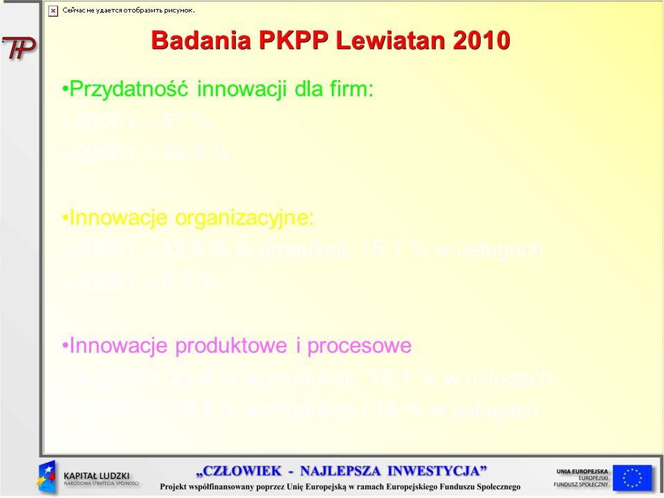 Badania PKPP Lewiatan 2010 Przydatność innowacji dla firm: