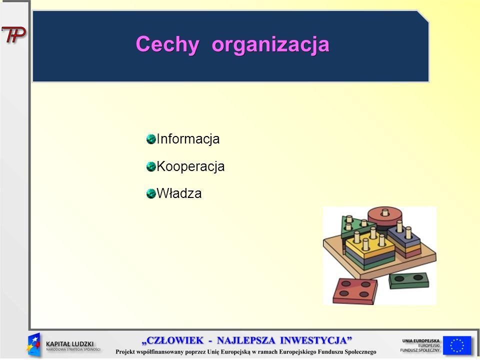 Cechy organizacja Informacja Kooperacja Władza