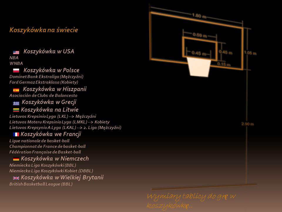 Wymiary tablicy do grę w koszykówkę..