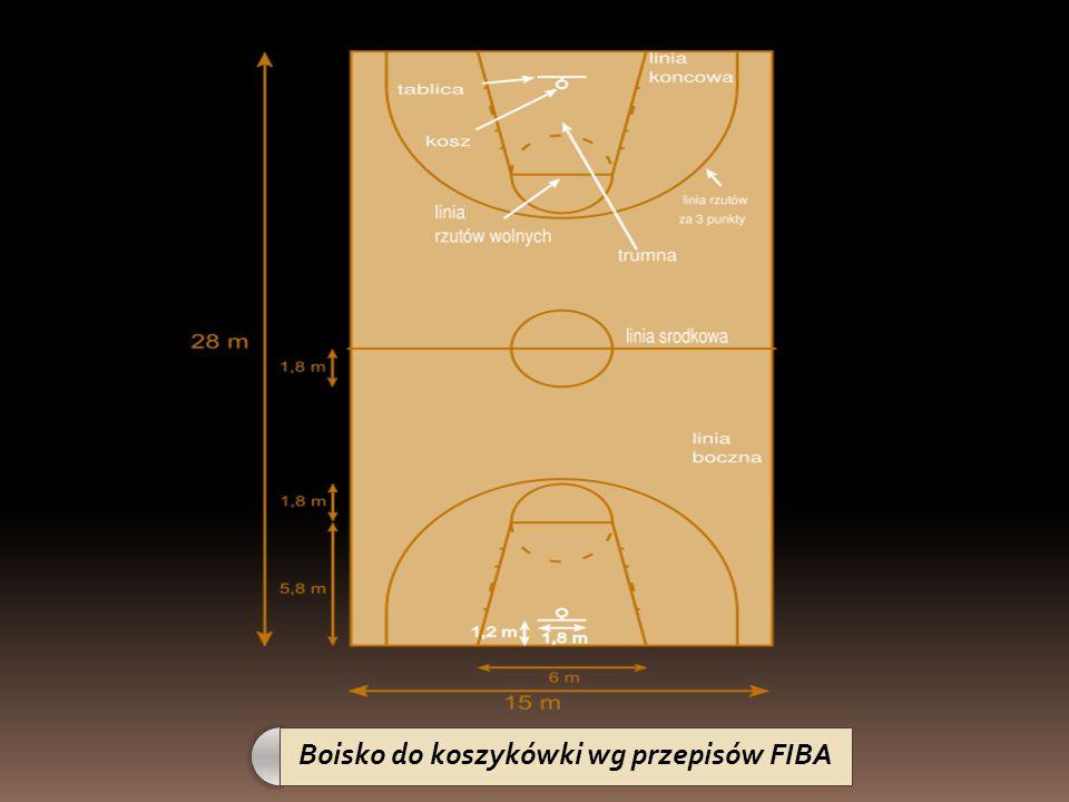 Boisko do koszykówki wg przepisów FIBA