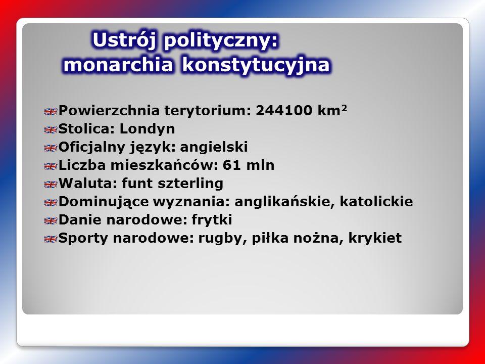 monarchia konstytucyjna