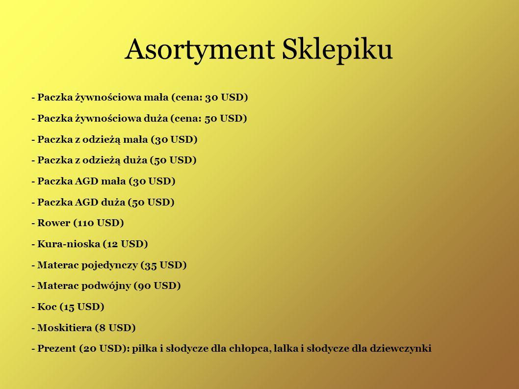 Asortyment Sklepiku - Paczka żywnościowa mała (cena: 30 USD)