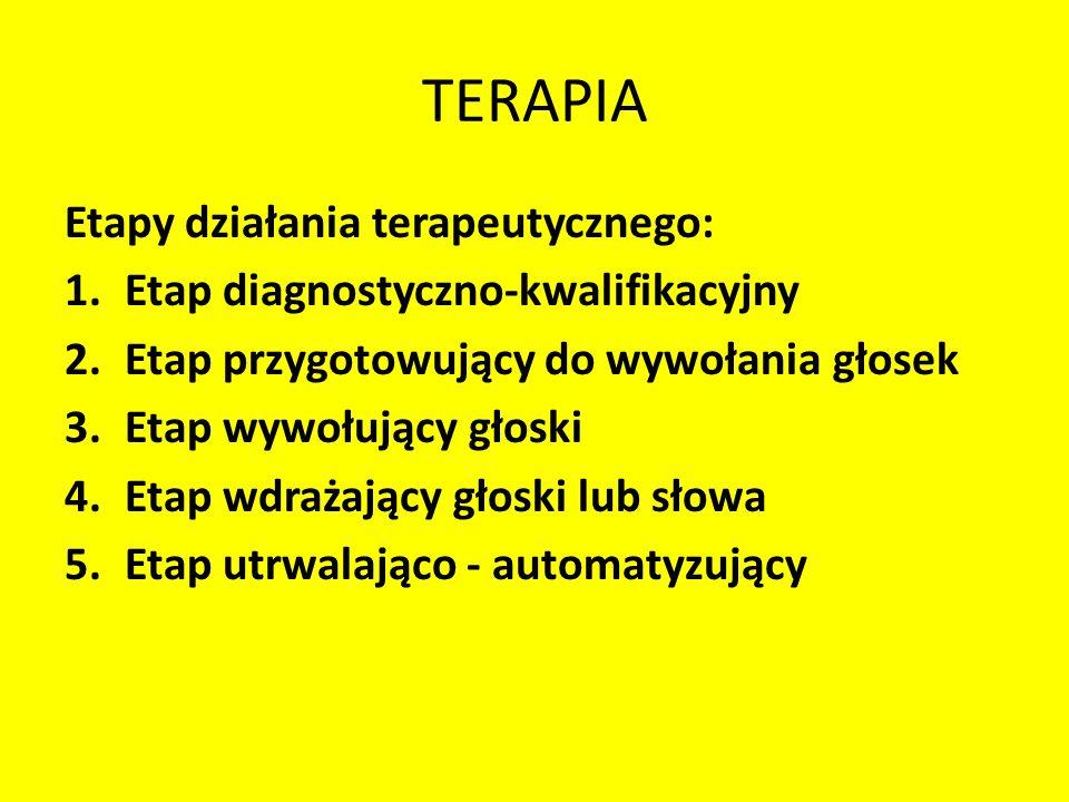 TERAPIA Etapy działania terapeutycznego: