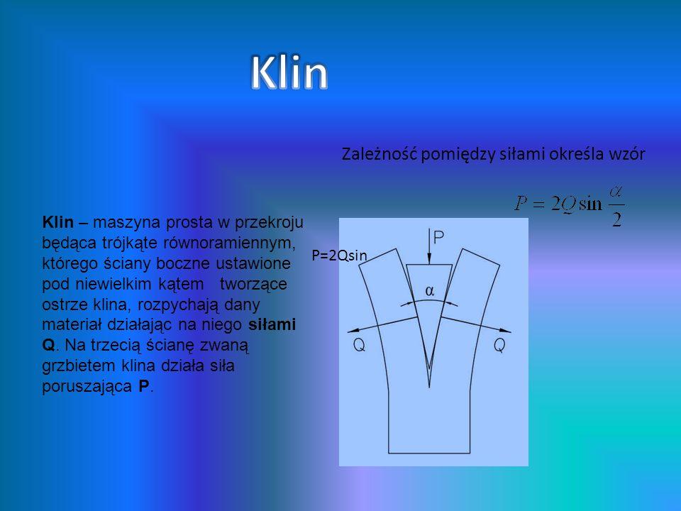 Klin Zależność pomiędzy siłami określa wzór