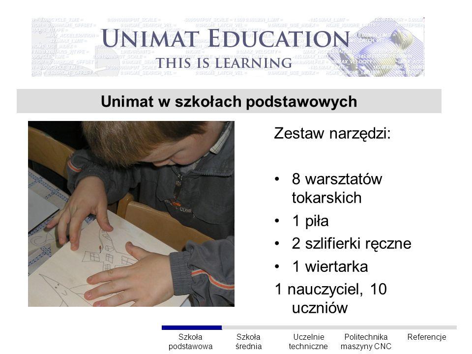 Unimat w szkołach podstawowych