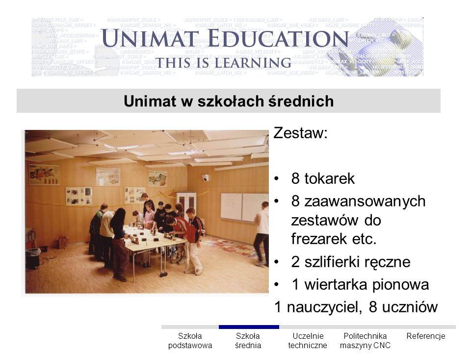 Unimat w szkołach średnich