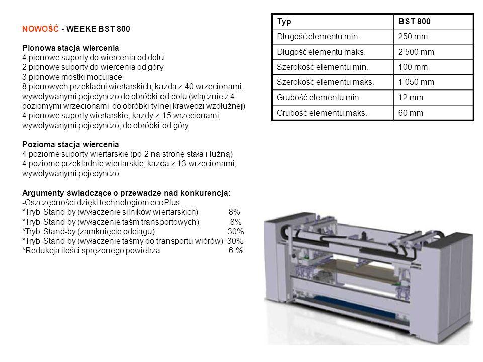 Typ BST 800. Długość elementu min. 250 mm. Długość elementu maks. 2 500 mm. Szerokość elementu min.