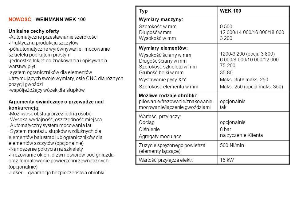 Typ WEK 100. Wymiary maszyny: Szerokość w mm Długość w mm Wysokość w mm. 9 500 12 000/14 000/16 000/18 000 3 200.