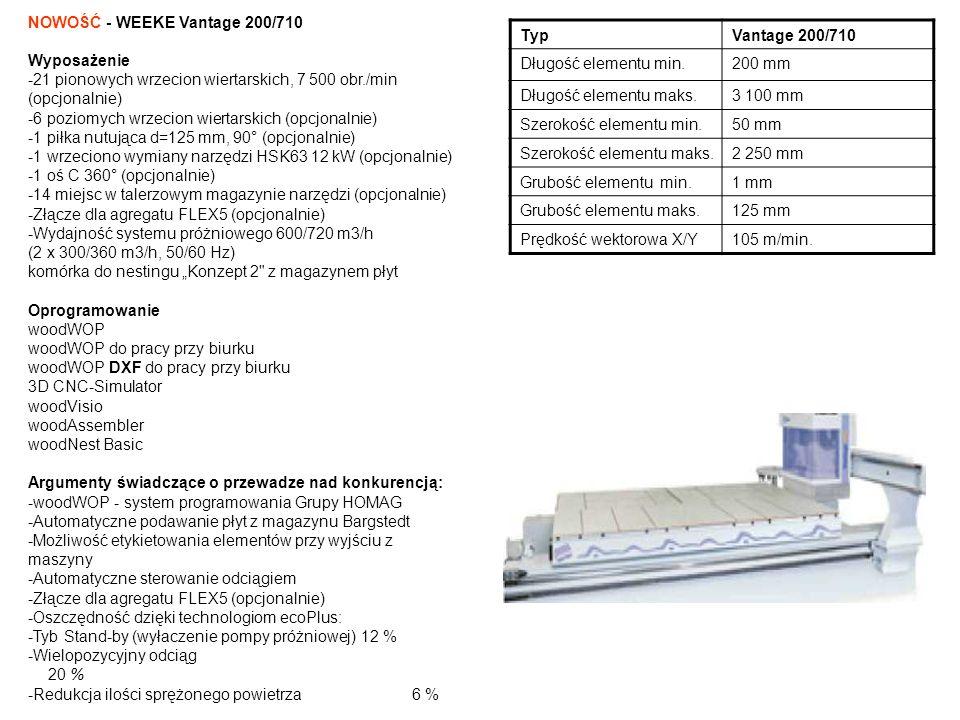 NOWOŚĆ - WEEKE Vantage 200/710
