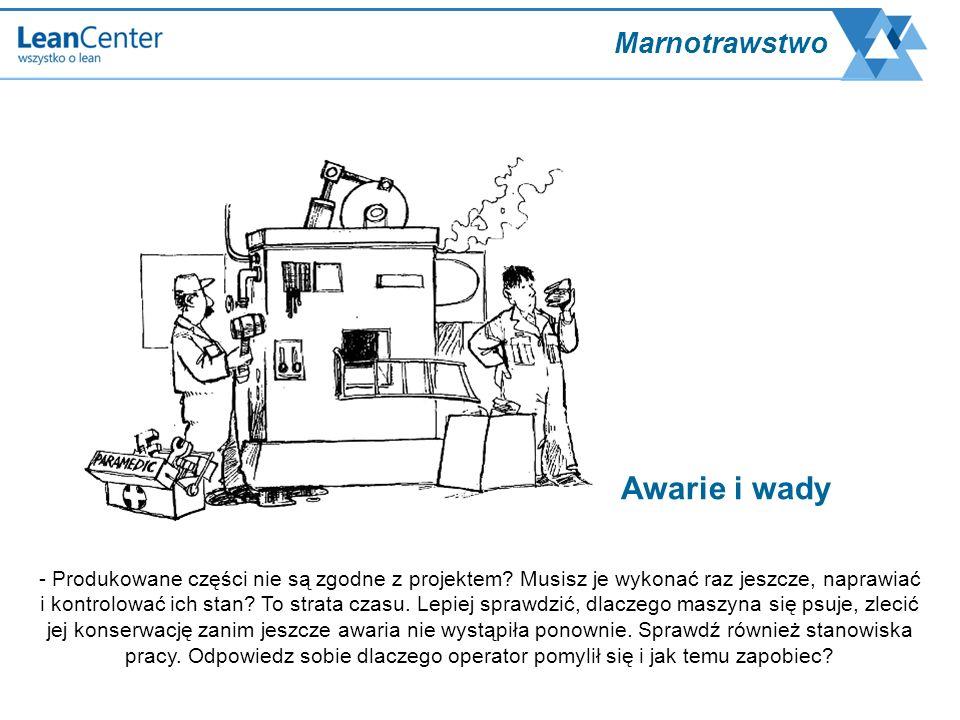Awarie i wady Marnotrawstwo