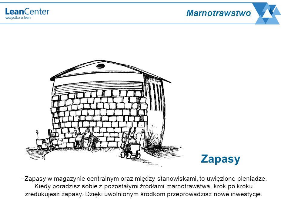 Marnotrawstwo Zapasy.