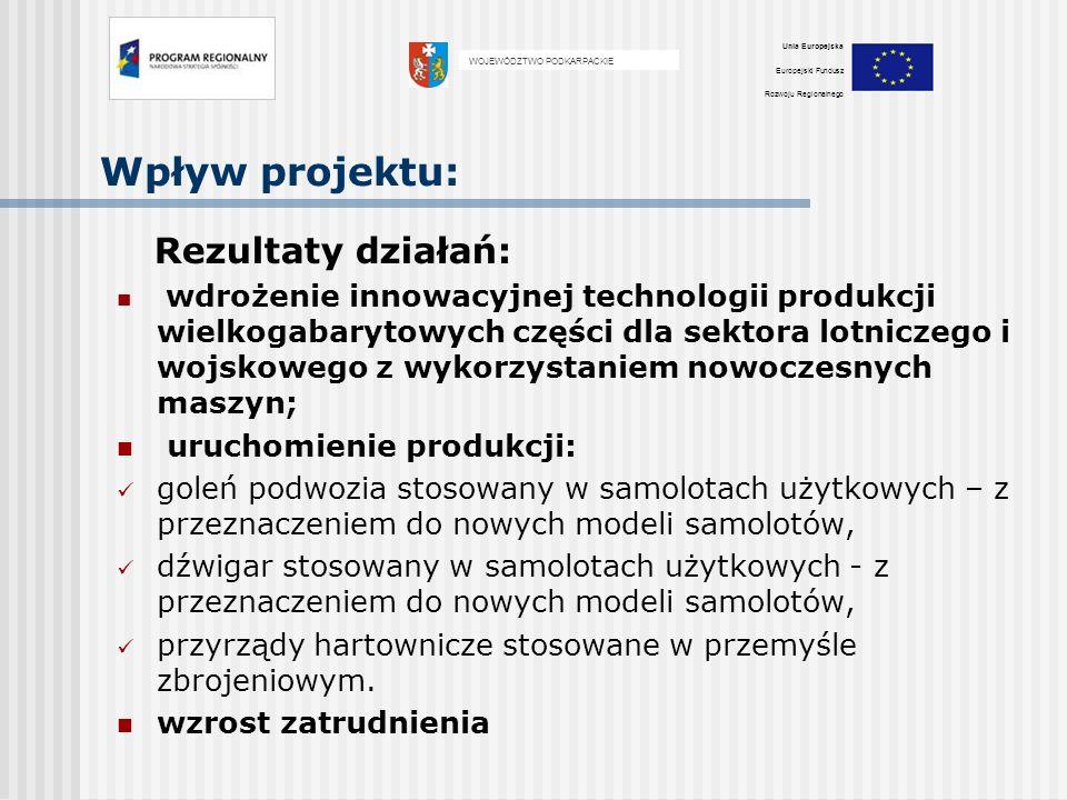 Wpływ projektu: Rezultaty działań: uruchomienie produkcji: