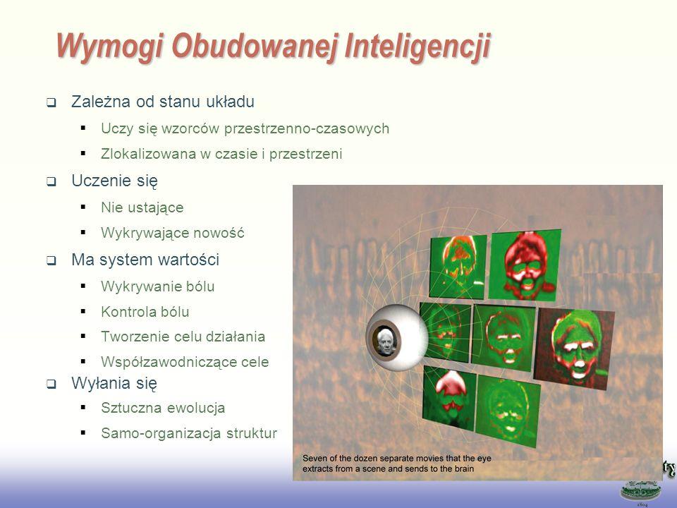 Wymogi Obudowanej Inteligencji