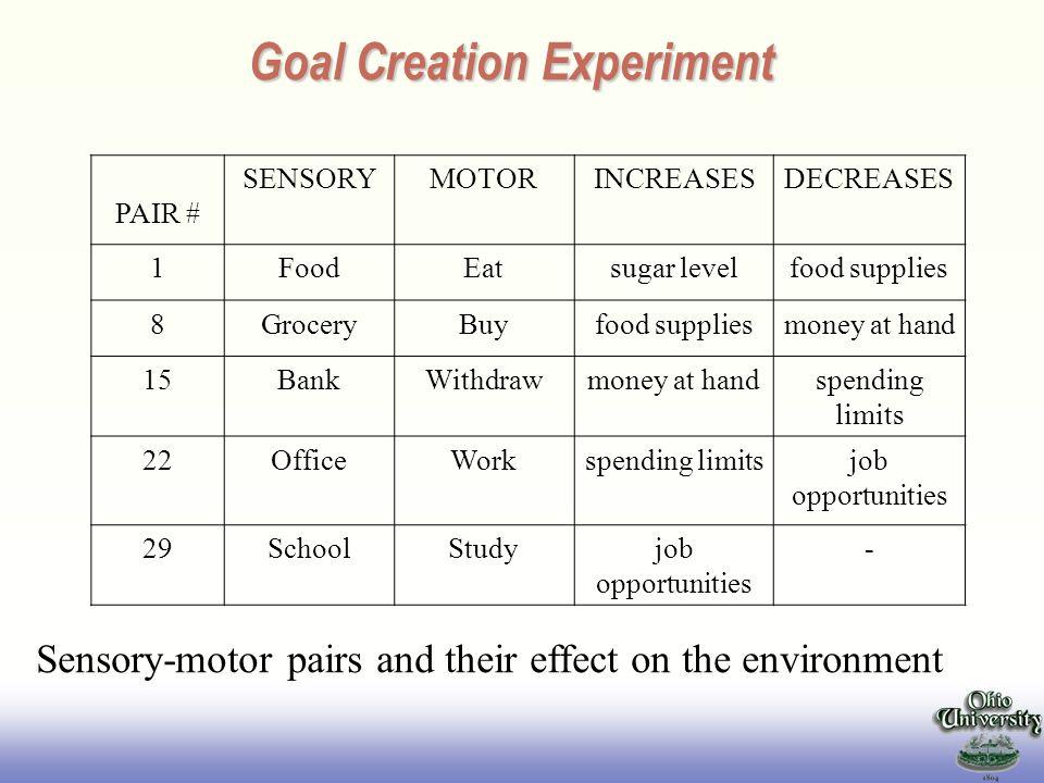 Goal Creation Experiment