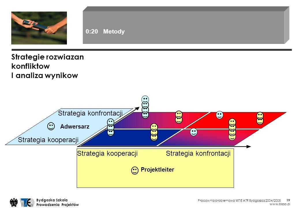 Strategie rozwiazan konfliktow I analiza wynikow