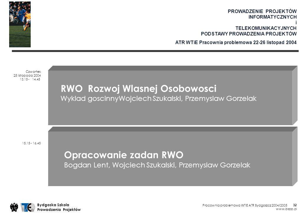 RWO Rozwoj Wlasnej Osobowosci