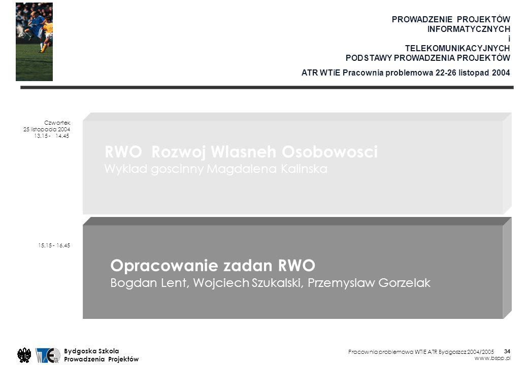 RWO Rozwoj Wlasneh Osobowosci