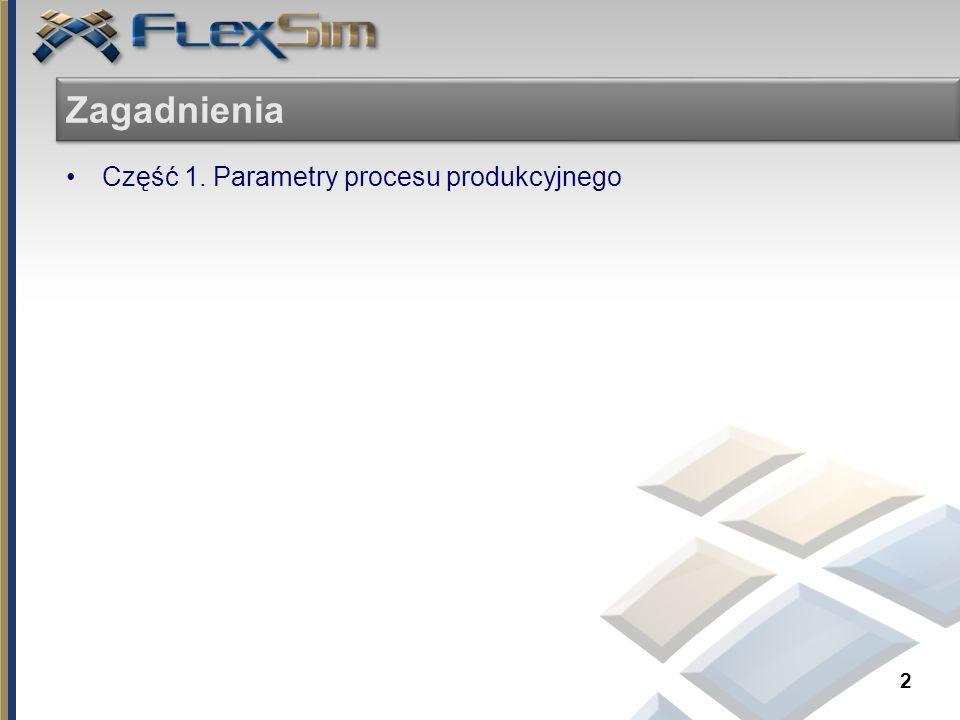 Zagadnienia Część 1. Parametry procesu produkcyjnego