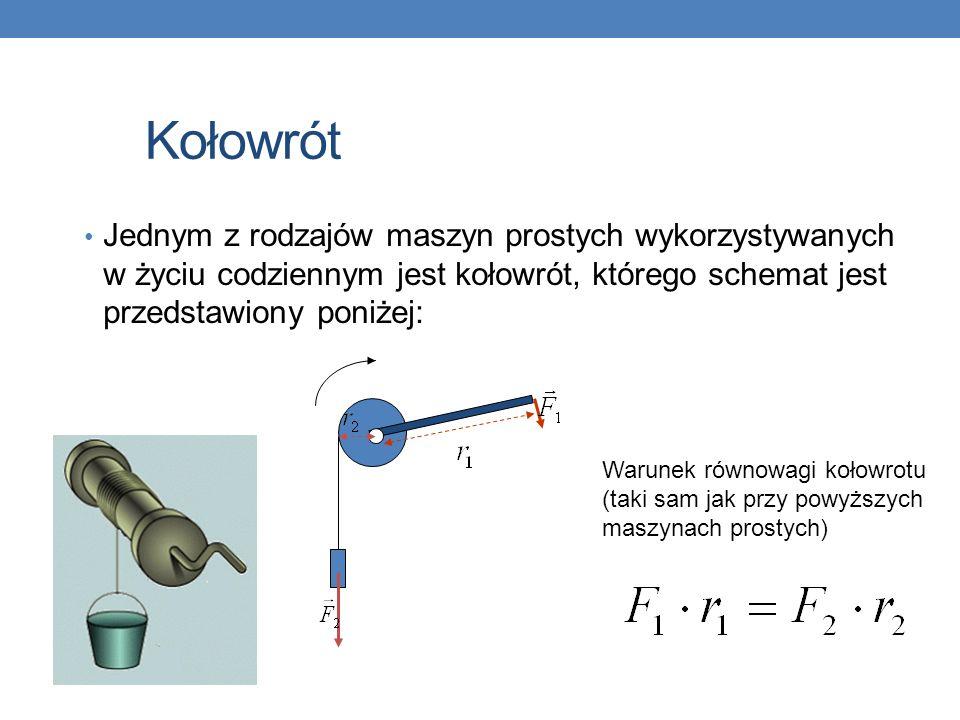 Kołowrót Jednym z rodzajów maszyn prostych wykorzystywanych w życiu codziennym jest kołowrót, którego schemat jest przedstawiony poniżej: