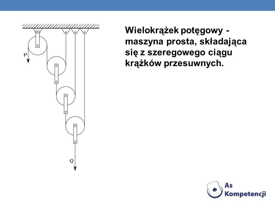 Wielokrążek potęgowy - maszyna prosta, składająca się z szeregowego ciągu krążków przesuwnych.