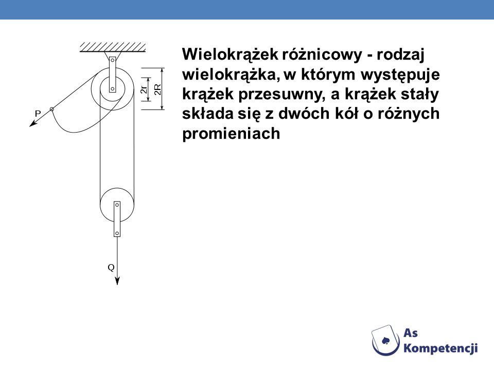 Wielokrążek różnicowy - rodzaj wielokrążka, w którym występuje krążek przesuwny, a krążek stały składa się z dwóch kół o różnych promieniach