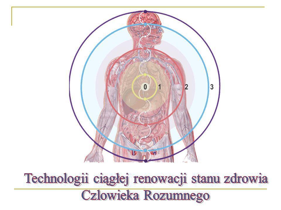 Technologii ciągłej renowacji stanu zdrowia