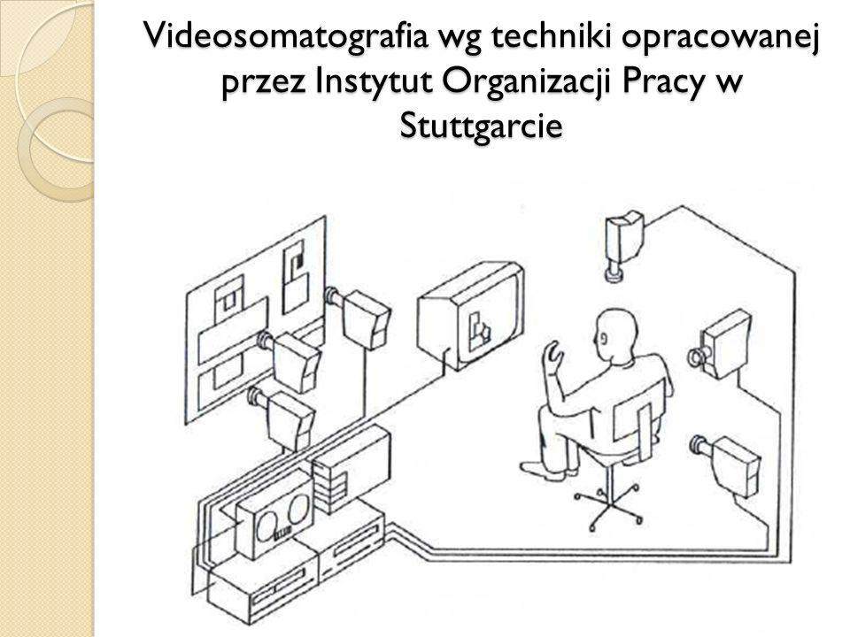 Videosomatografia wg techniki opracowanej przez Instytut Organizacji Pracy w Stuttgarcie