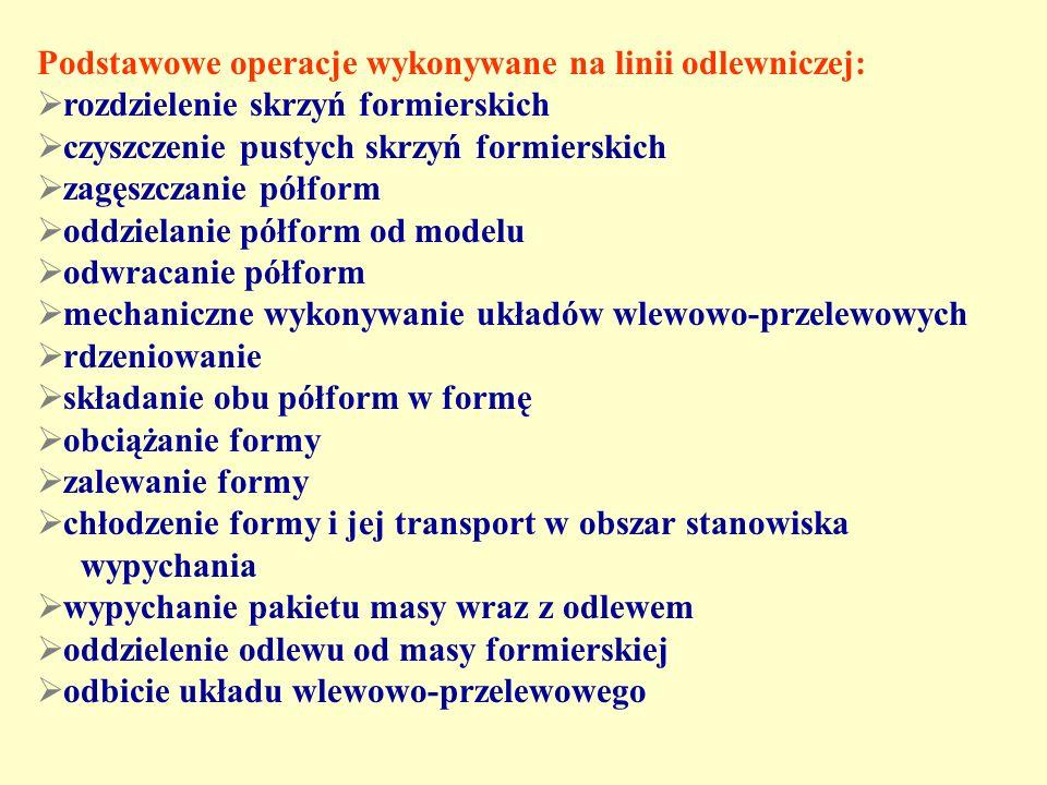 Podstawowe operacje wykonywane na linii odlewniczej: