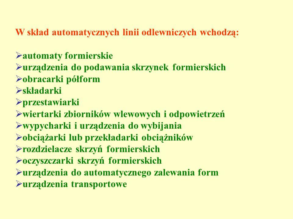 W skład automatycznych linii odlewniczych wchodzą: