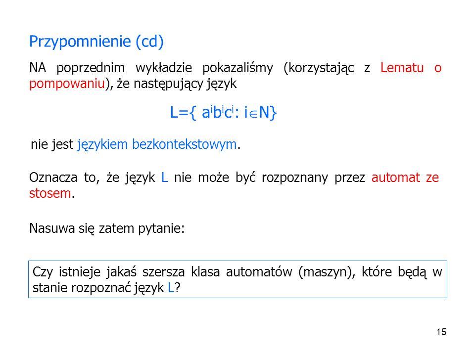 Przypomnienie (cd) L={ aibici: iN}