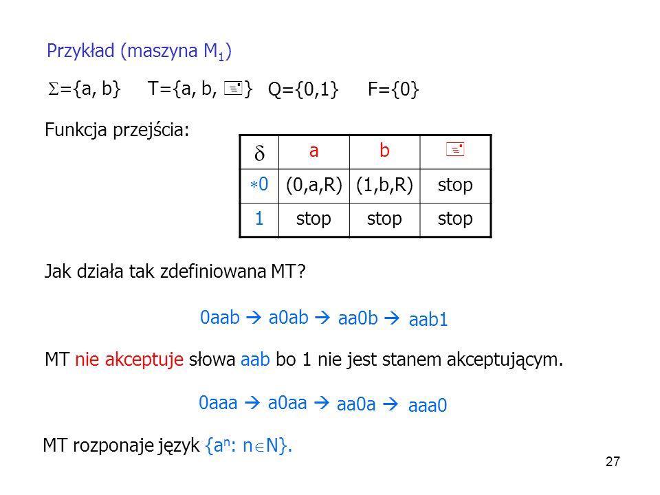  Przykład (maszyna M1) ={a, b} T={a, b, } Q={0,1} F={0}