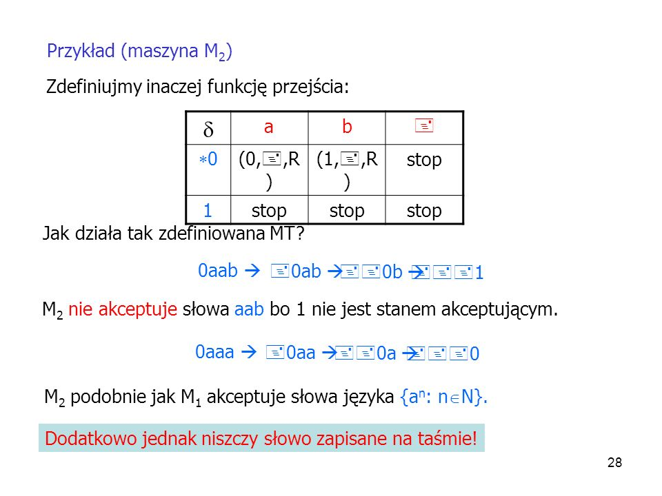  Przykład (maszyna M2) Zdefiniujmy inaczej funkcję przejścia: a b 