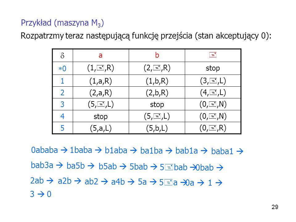 Rozpatrzmy teraz następującą funkcję przejścia (stan akceptujący 0): 