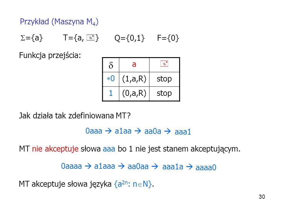  Przykład (Maszyna M4) ={a} T={a, } Q={0,1} F={0}