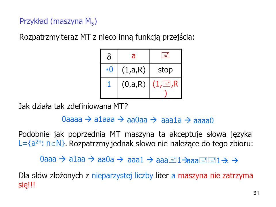 Przykład (maszyna M5) Rozpatrzmy teraz MT z nieco inną funkcją przejścia:  a.  0. (1,a,R) stop.